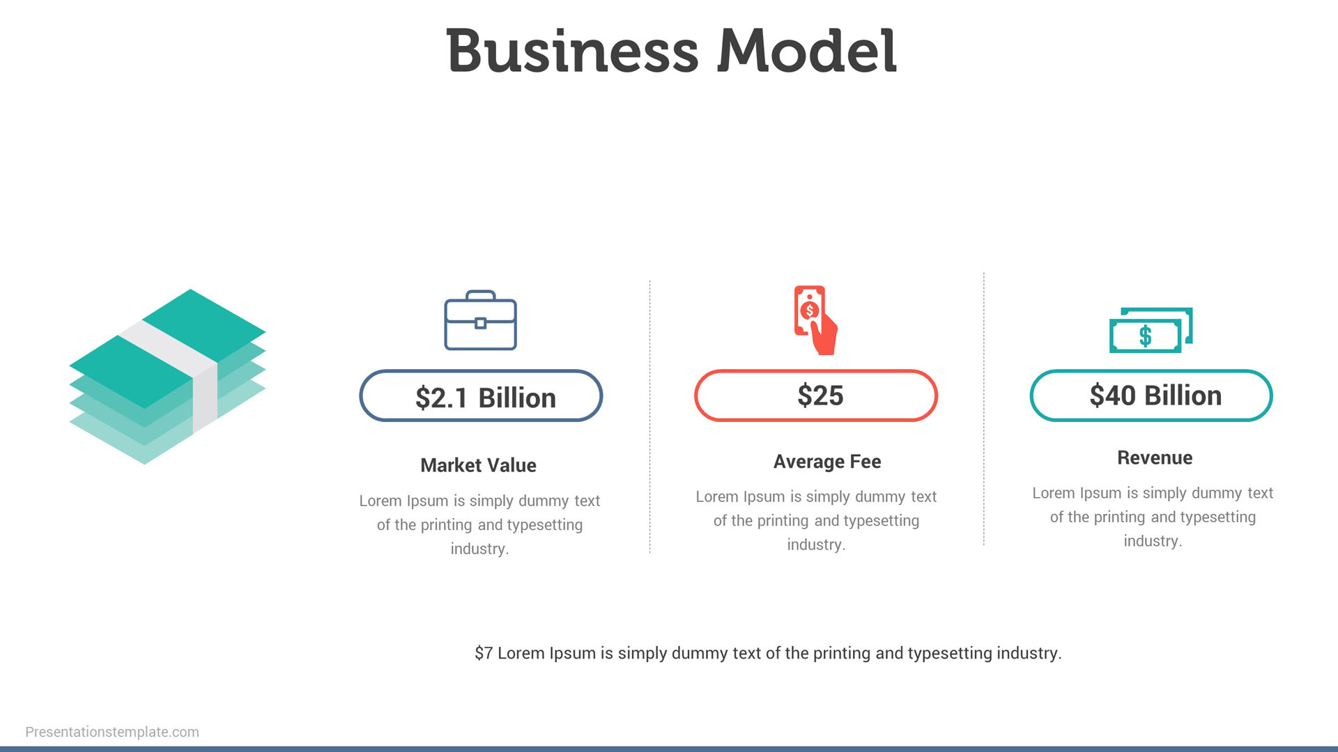 Presentations Template Business Model Slide Examples